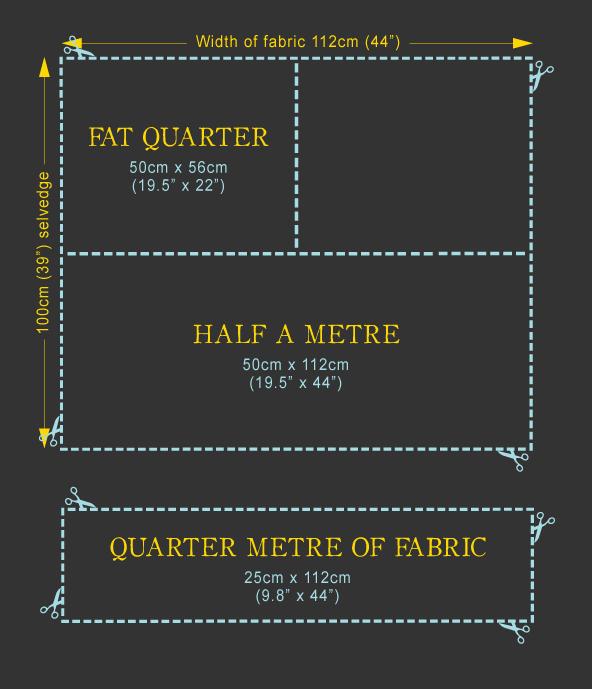 New-Forest-Fabrics-Measurements_1
